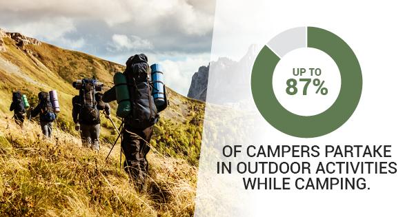 campsite tips